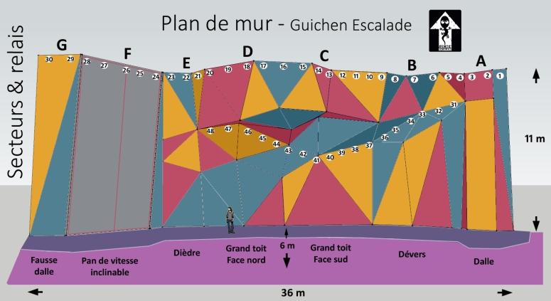 Schéma mur guichen avec légendev2 copie